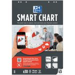 Blocchi Oxford Smart Chart International