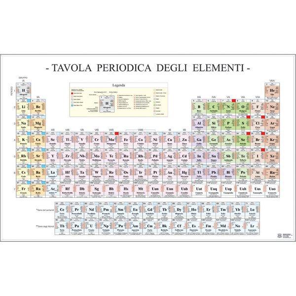Poster scientifico belletti 97x70 cm tavola periodica degli elementi ms36pl - Tavola periodica degli elementi spiegazione ...